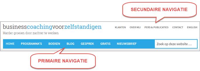 Voorbeeld navigatiestructuur website met primaire en secundaire navigatie